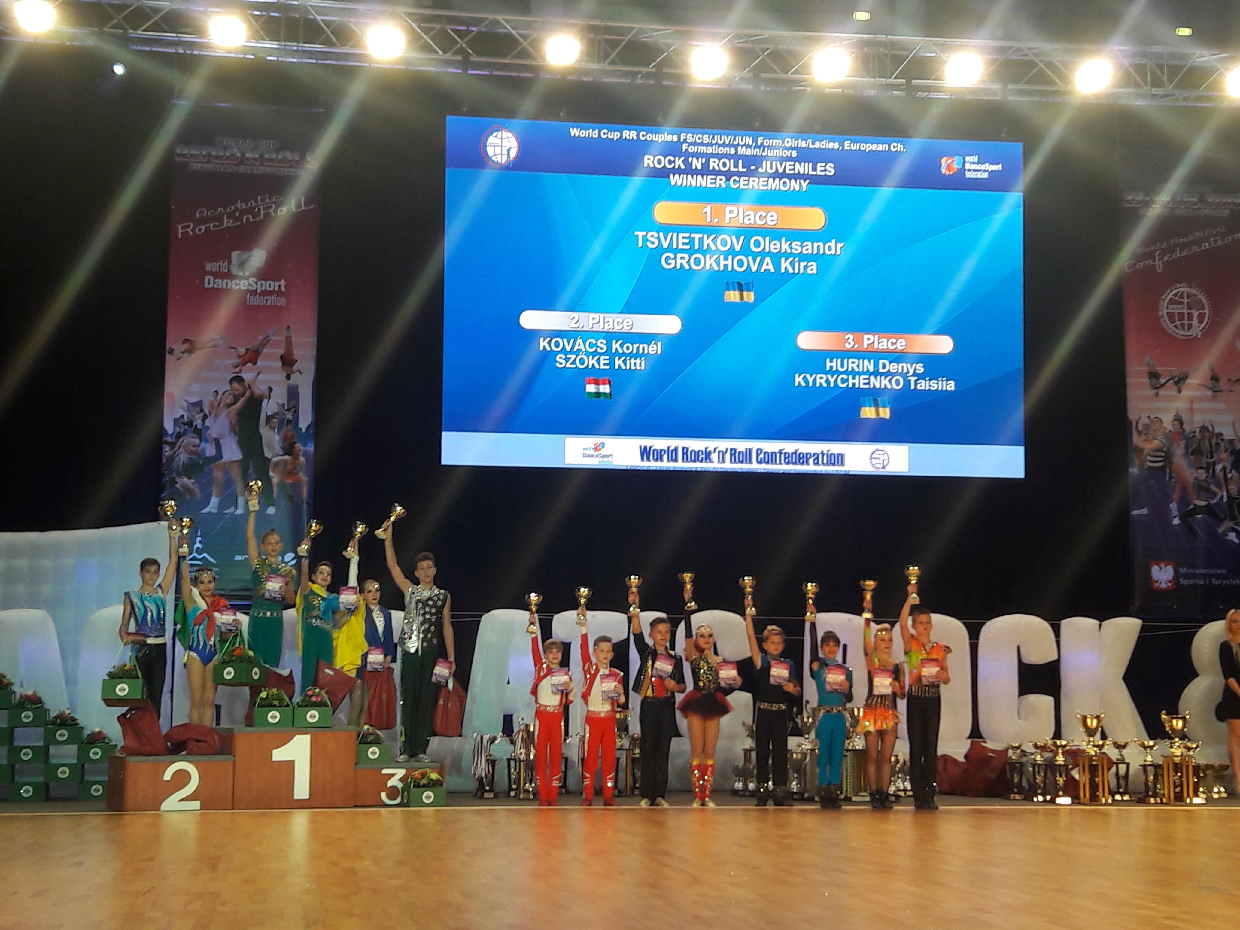 Харків'яни виграли черговий етап Кубка світу з акробатичного рок-н-ролу